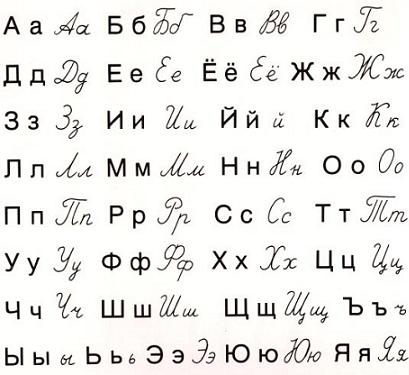 Learn Russian alphabet (Cyrillic) – The Mendeleyev Journal – Live ...