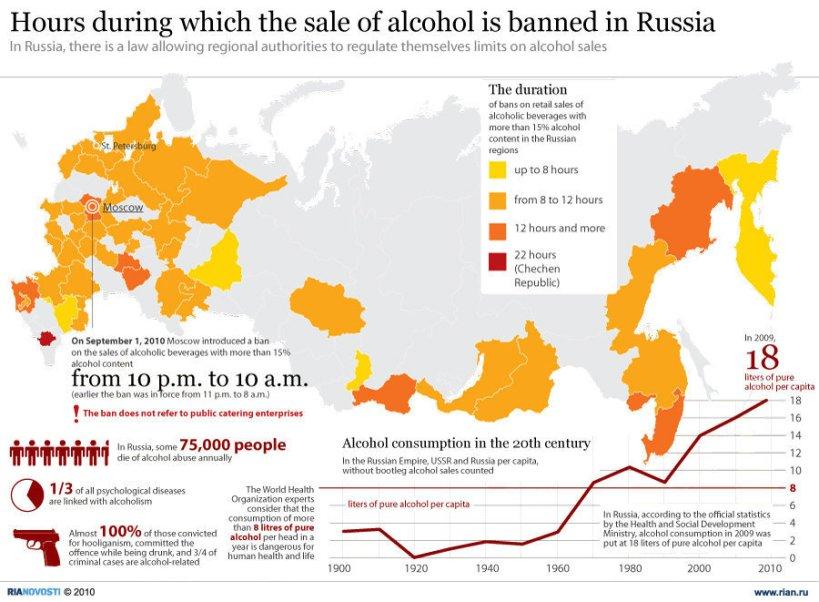 (RIA Novosti News Service)