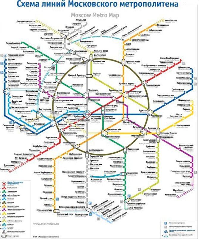 Metro map future