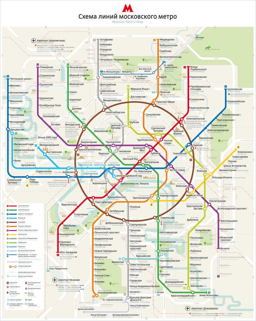 Changes To The Moscow Metro The Mendeleyev Journal Live From Moscow