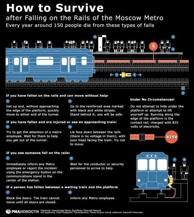 Metro safety card