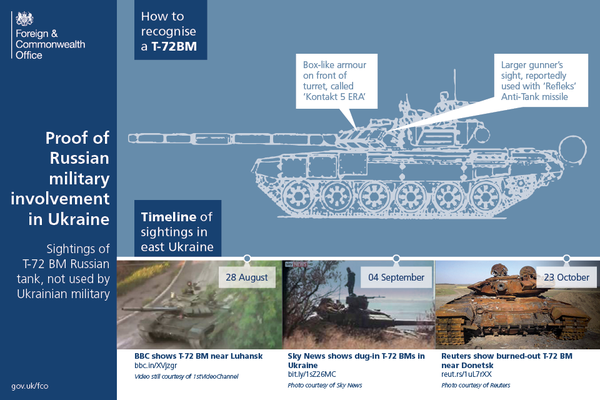 Guide to Russian tanks