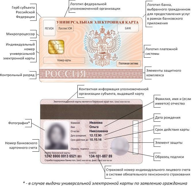 Universal_electronic_card